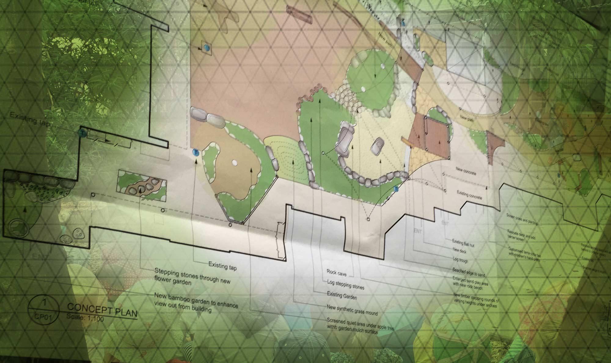 Yard-development